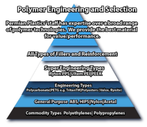 Polymer-Engineerin-and-Selection